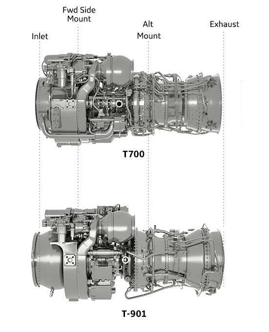 Ge Cf6 Engine Manual